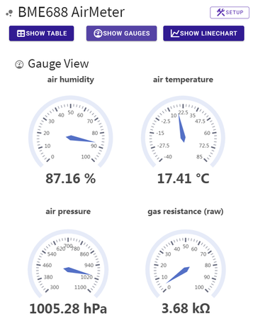 Gauge view, see important parameters at a glance
