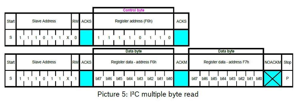 bme680_i2c_read_protocol.JPG