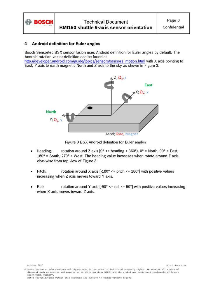 BMI160 shuttle board 9-axis sensor orientation v1.1_Page_6.jpg