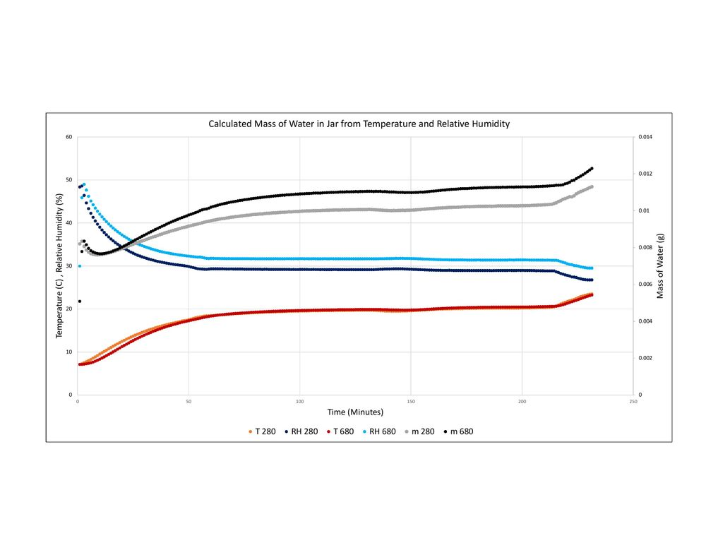 Graph of Cold Test for Bosch Community-page-001.jpg