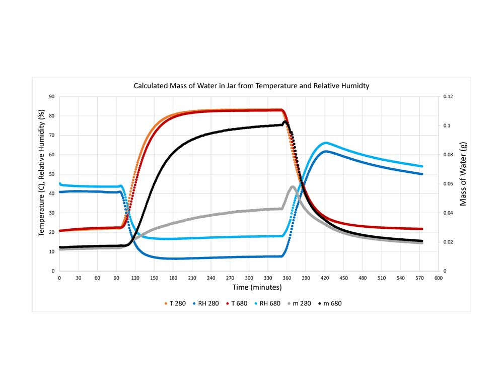 Graph of Hot Test for Bosch Community-page-001.jpg