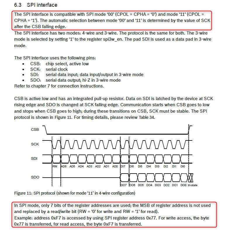 BME280 SPI protocol.png