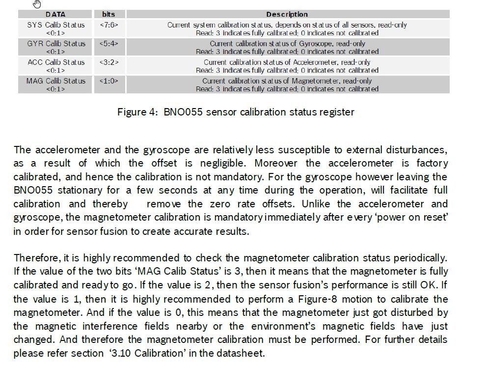 BNO055 Calibration status.png