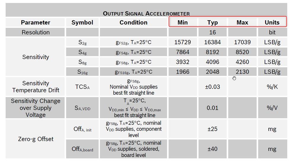 BMX160 output signal accelerometer.png
