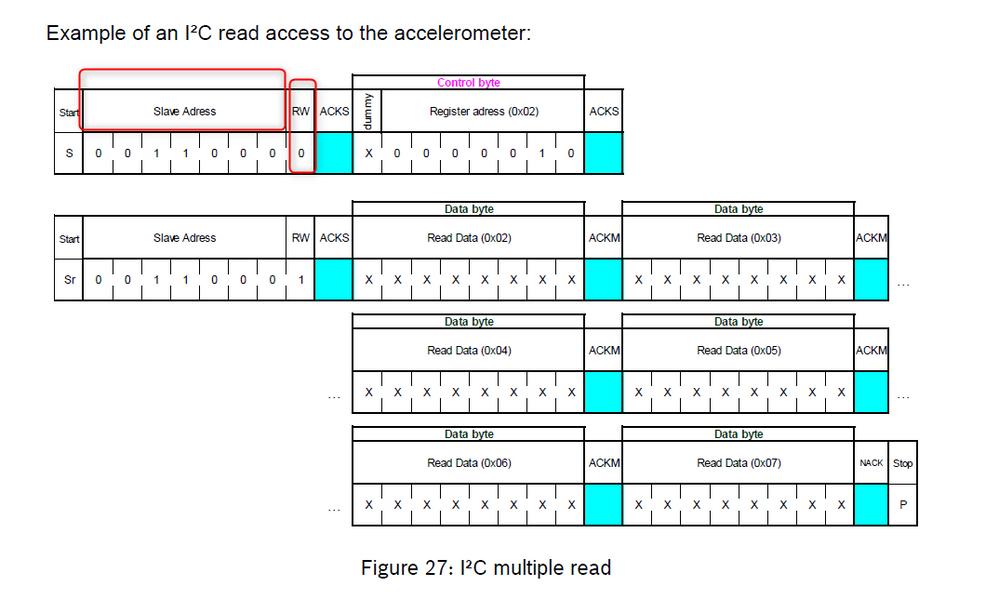 BMI055 I2C read.png